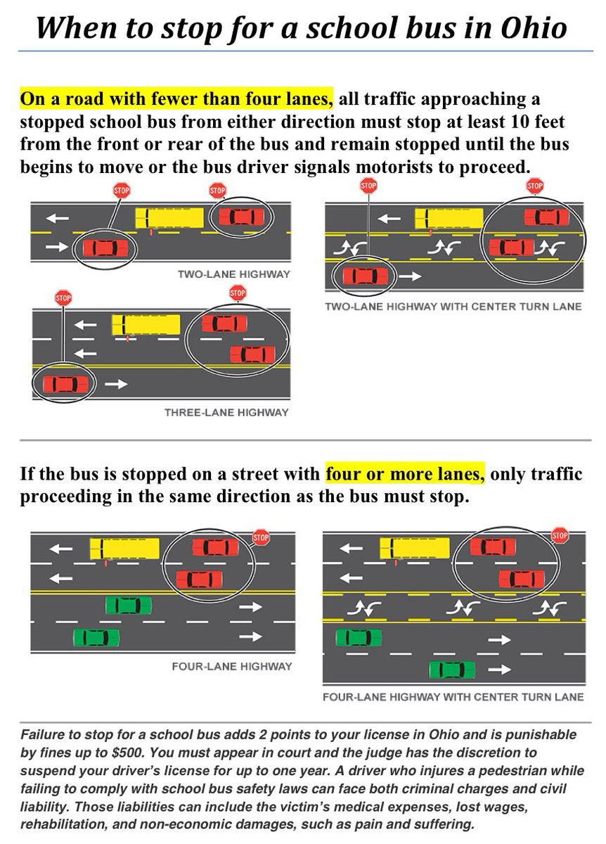Ohio School Bus Traffic Laws
